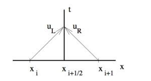 Figure 1 (from Dan Martin's PhD thesis)